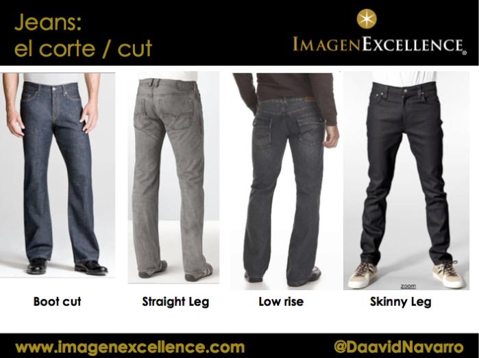 Ejemplos_Corte_Jeans_Hombres