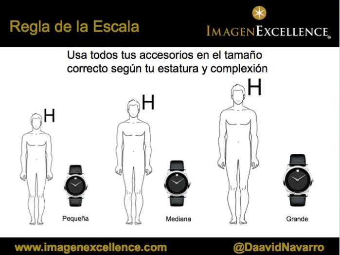 Regla_Escala_Hombres