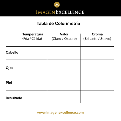 Tabla_Colorimetria