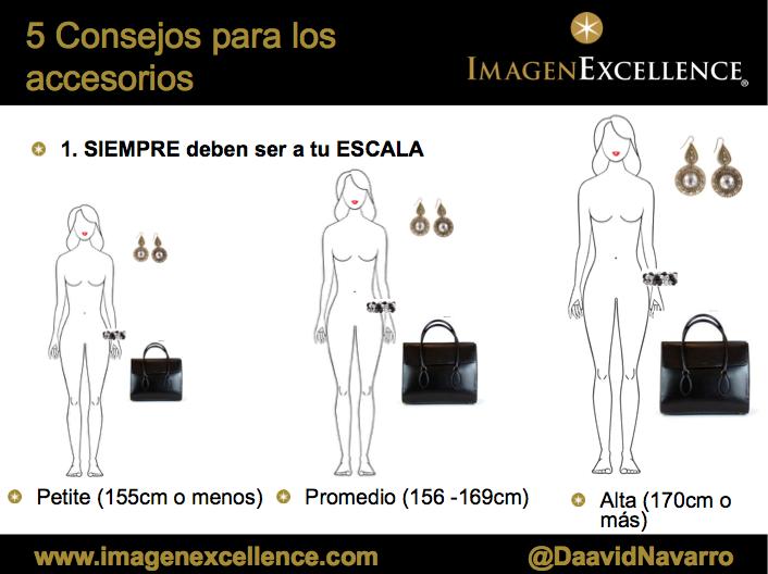 Escala_Mujeres