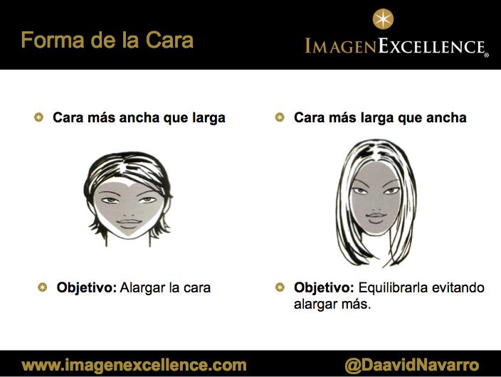 Forma_de_cara_mujer